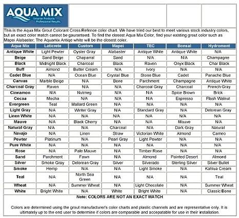 Aqua Mix Grout Colorant - 8 oz Bottle - Black