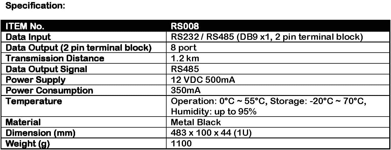 RS485// RS232 Serial Data Distributor 1 Input 8 Output RS008