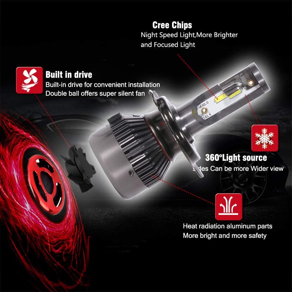 Brighter Cree White Headlamp Conversion Kit Hi//Lo Beam 8000Lm 80W 6000K 12CSP Chips Focus Light 1 Year Warranty cciyu 9006//HB4 Led Headlight Bulb 2pcs