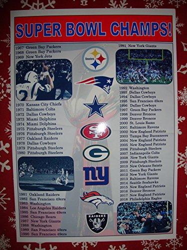 NFL Super Bowl winners 1967-2018 - souvenir - Souvenir In Best Denver Shop