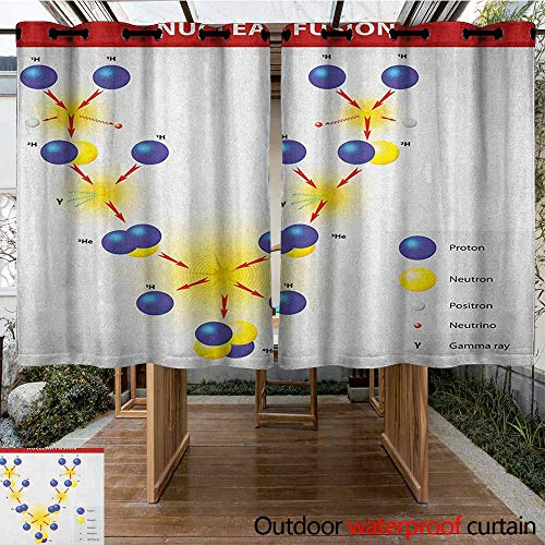 AndyTours Outdoor Curtain Panel for Patio,Educational,Nuclear Fusion Proton Neutron Chain Hydrogen Cosmic Energy Molecule Atom,Waterproof Patio Door Panel,K160C160 Blue Red Yellow (Nuclear Fusion In The Sun For Kids)