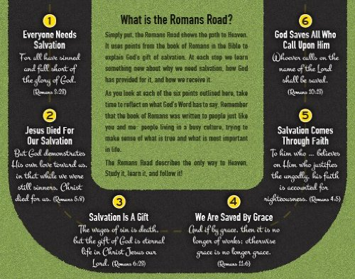 photo about Romans Road to Salvation Printable named The Romans Highway (Gospel Tract, Packet of 20, NKJV)