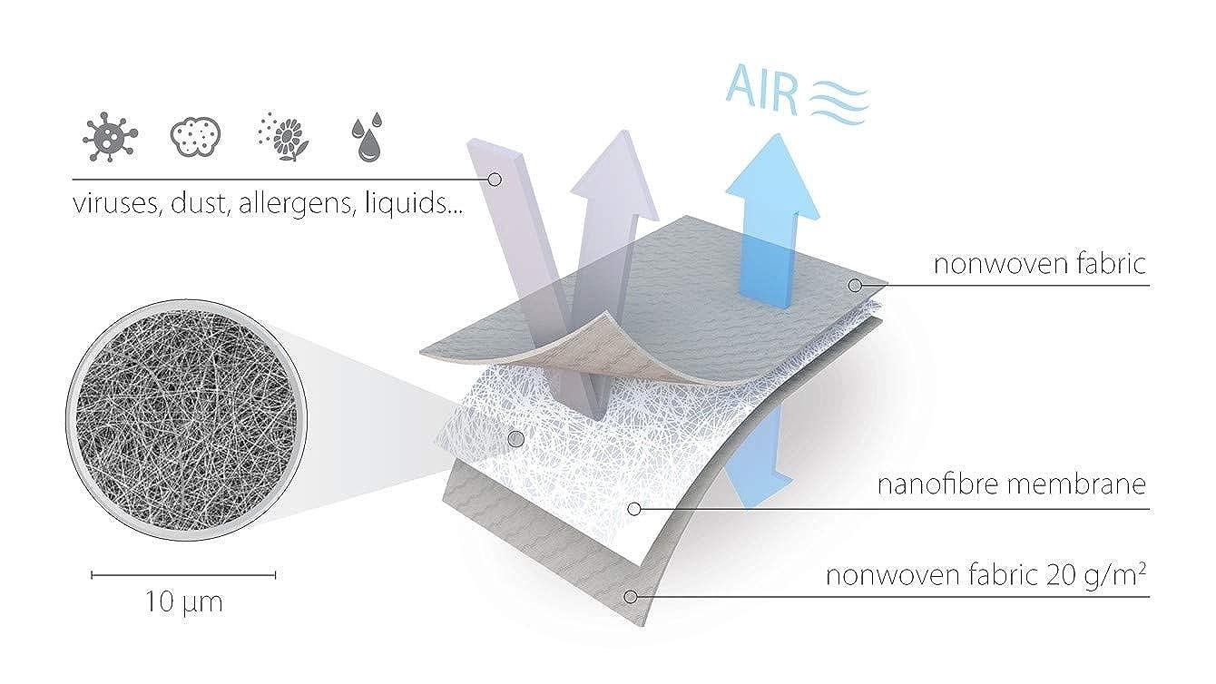 Lekko Bufanda Anticontaminaci/ón Gran Sustituto Para Mascarilla Anti-Smog Pa/ñuelo Con Filtro Reemplazable
