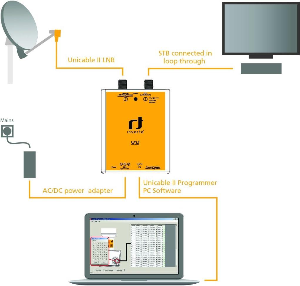 Inverto Unicable Lnb Programmiergerät Elektronik