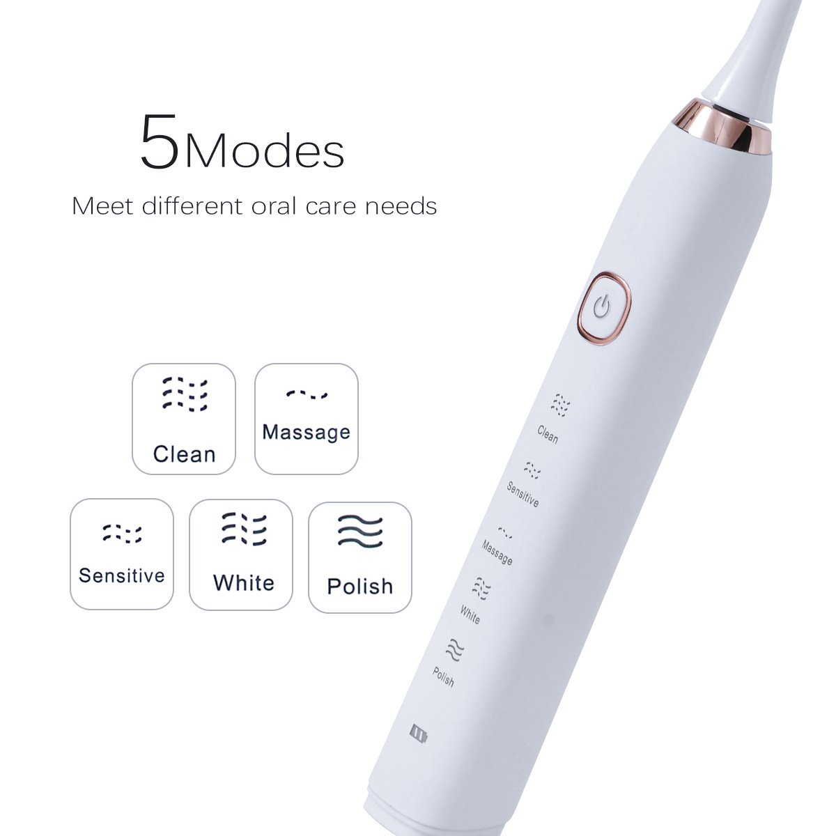 Electric Toothbrush, SARMOCARE Rechargeable Electronic Sonic Toothbrush with Smart Timer, 5 Modes 2 Replacement Brush Heads (White)