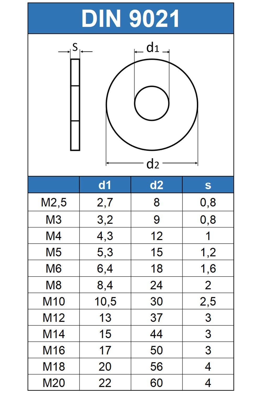 Polyamide DIN 9021 // ISO 7093-1 Eisenwaren2000 Disques de carrosserie Grandes rondelles