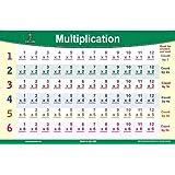 Multiplication Practice