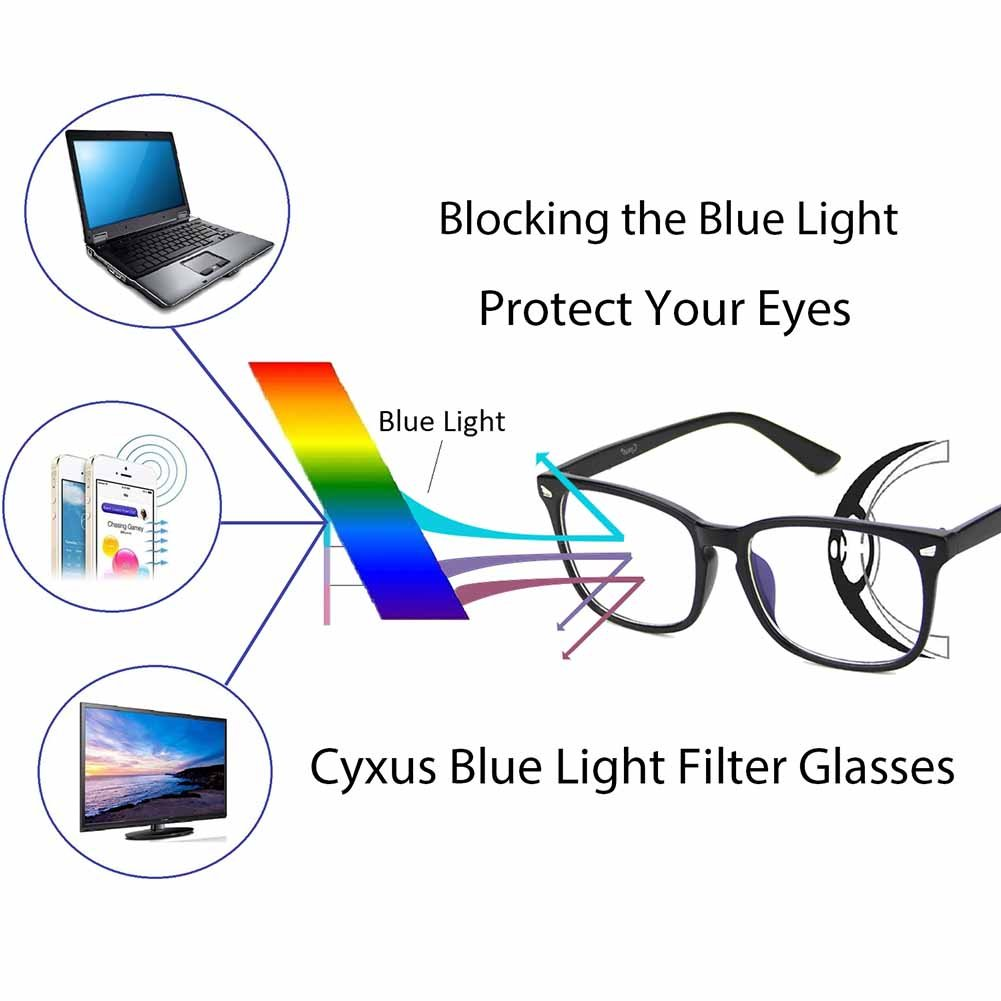 834cb6784a5 Cyuxs Blue Light Filter Nearsighted Myopia Glasses