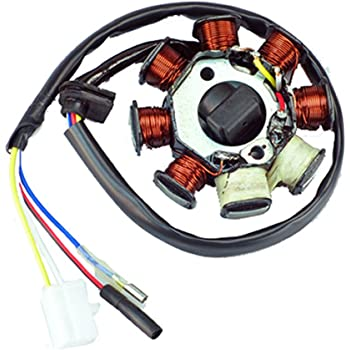 11 pole magneto wiring diagram gy6 11 pole stator wiring diagram amazon.com: new ac magneto stator 8-coil 8 pole 5-wire gy6 ...
