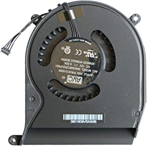 All-in-One CPU Cooler Fan for Apple Mac Mini A1347 Mid 2011 P/N:610-0069 CPU Cooling Fan AVC BAKA0812R2UP001