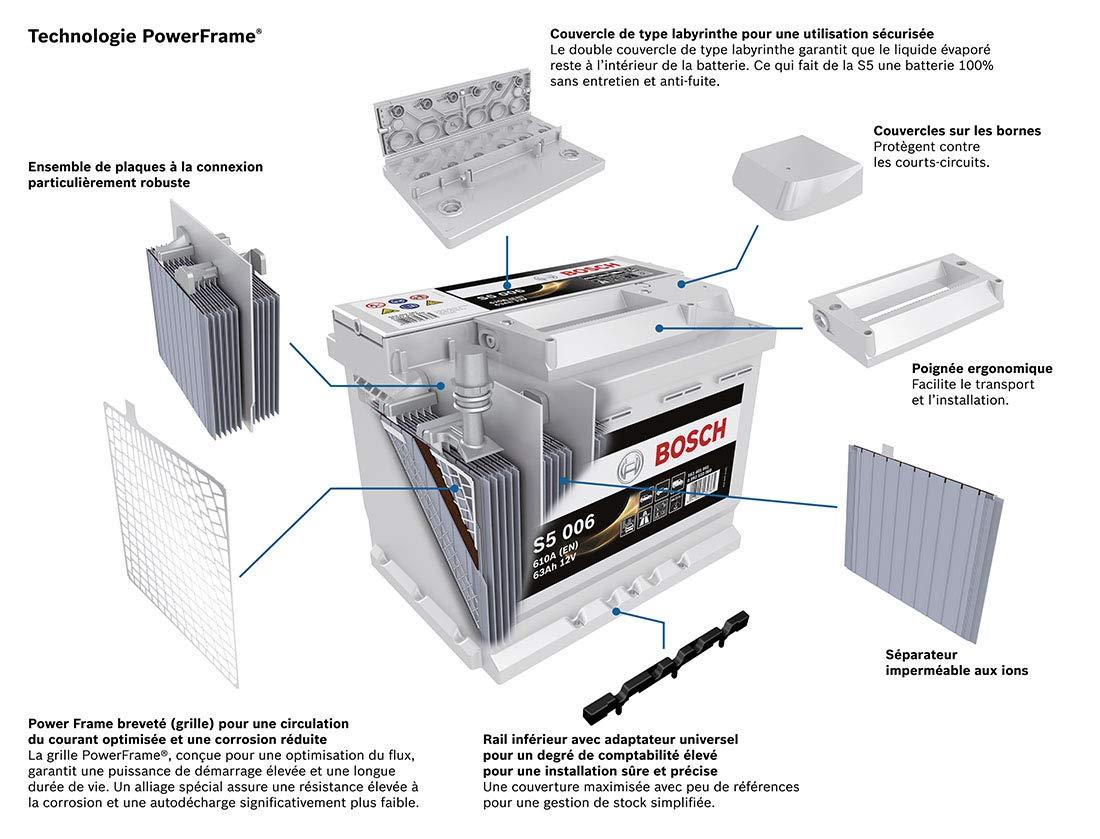 Bosch S5010 Batterie de Voiture 85A//h-800A