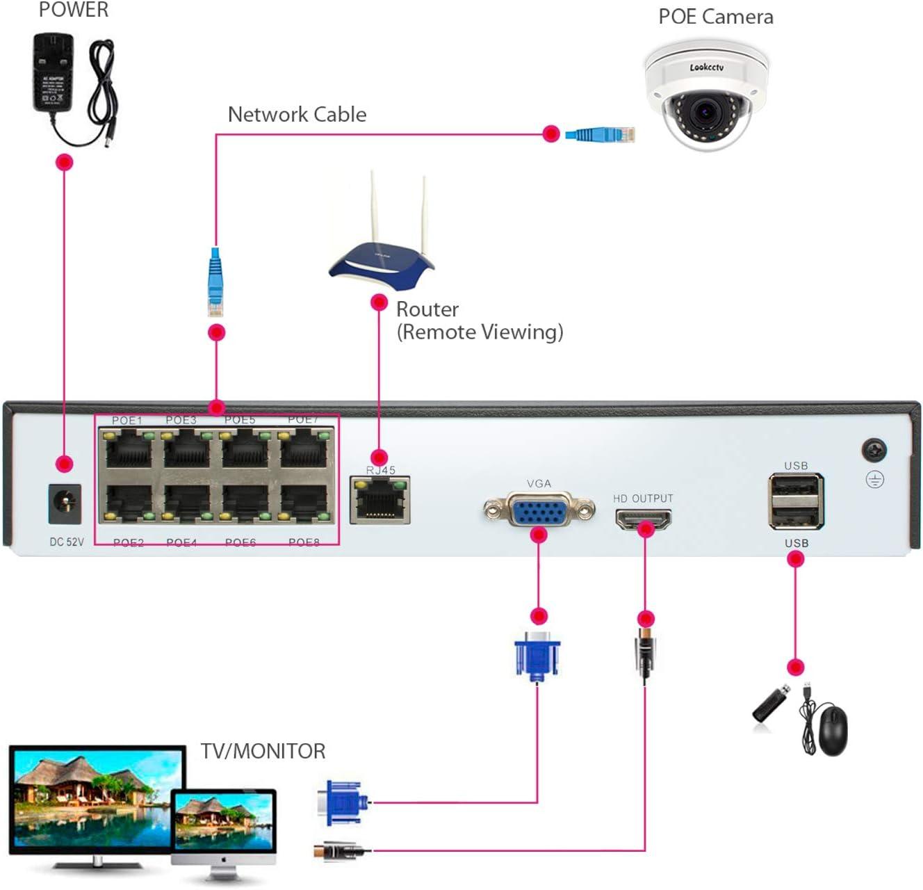 1080P lookcctv 9 canali con porte 4POE 5MP HD POE Security Videoregistratore di rete NVR VGA e HDMI NO disco rigido avvisi APP//e-mail 4MP Onvif supporto 5MP