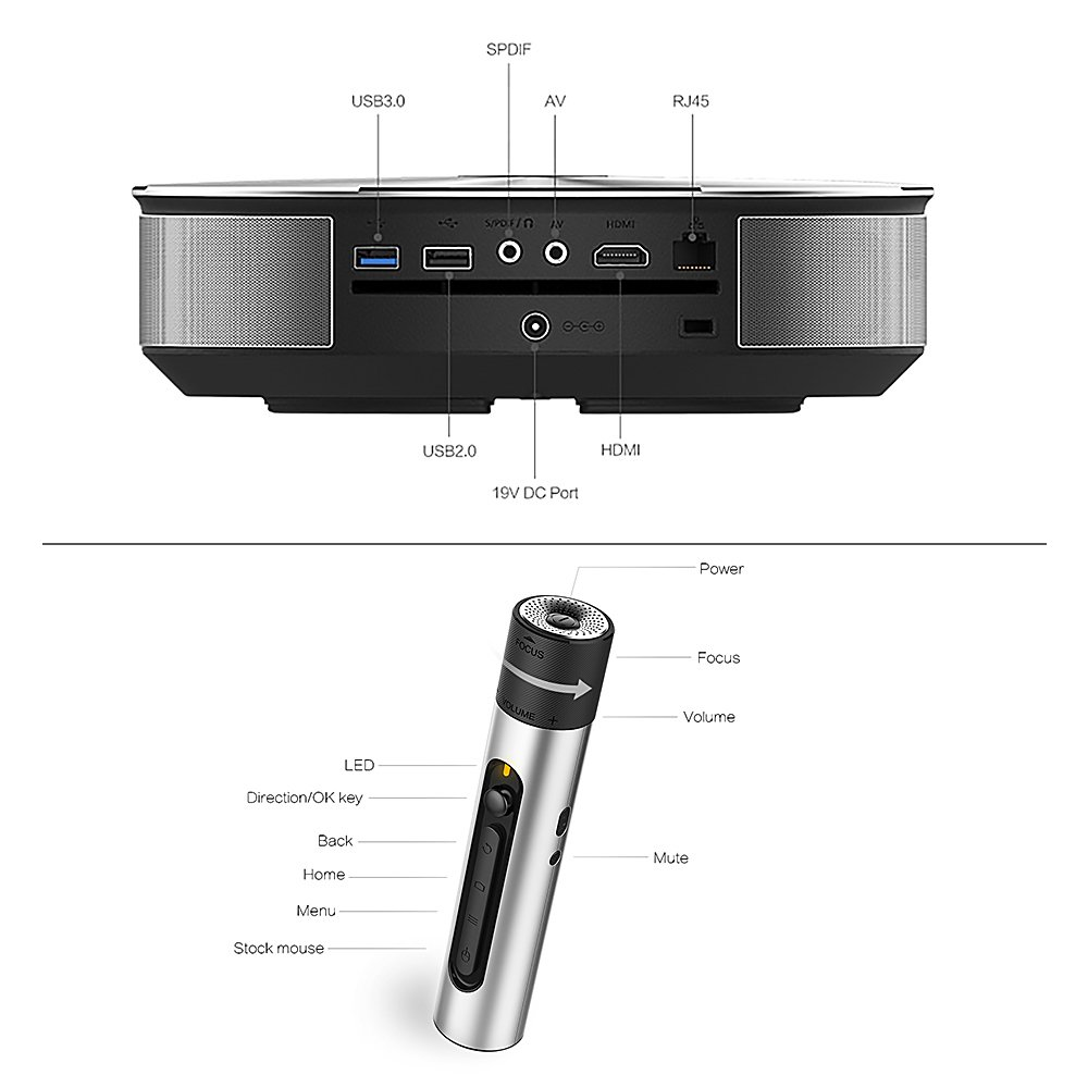 JmGO G1 - Proyector Home Cinema LED HD para hogar 1500LM@ CPU 1.5G 16GB eMMC, Bluetooth, WiFi, Cuerpo metálico, Color Plata