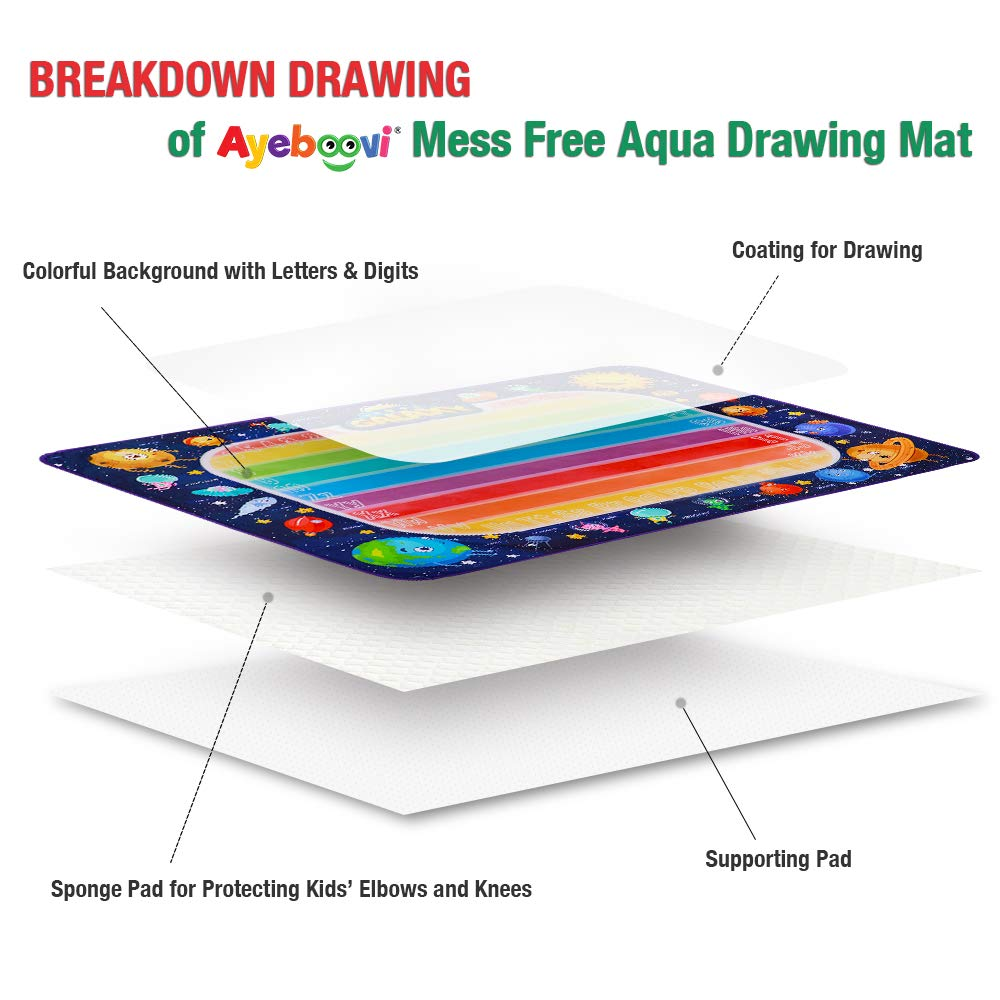 Upgraded Version Educational Toys Gifts for Toddlers Girls Boys Age 2 3 4 5 6 7 8 Year Old Water Drawing Mat Aqua Magic Doodle Mat Mess Free Aqua Drawing Pad for 2 Year Old Girls