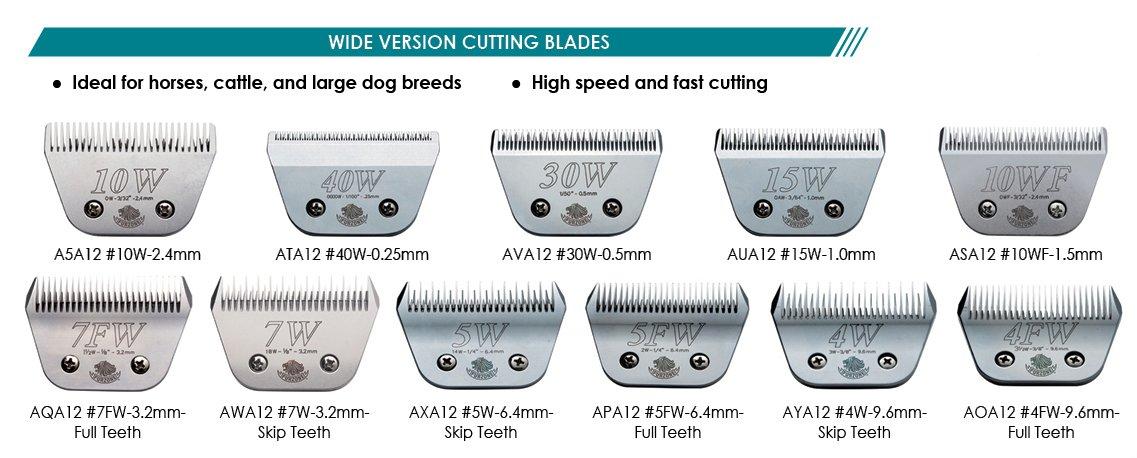Furzone Number 5F Standard Detachable Blade