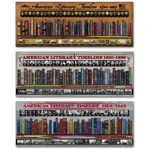 ECHO-LIT American Literary Timelines Set of Three Posters. English Literature Art Print.