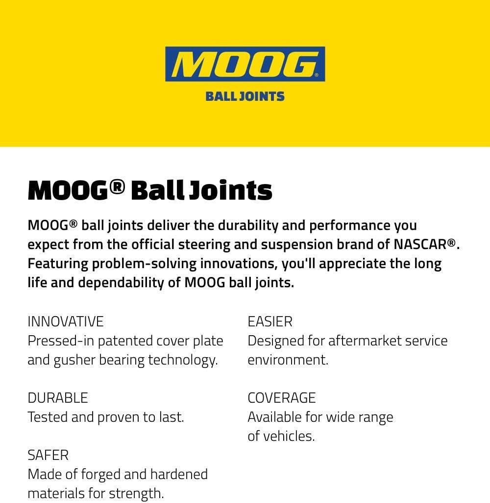 Renewed Moog K8607T Ball Joint