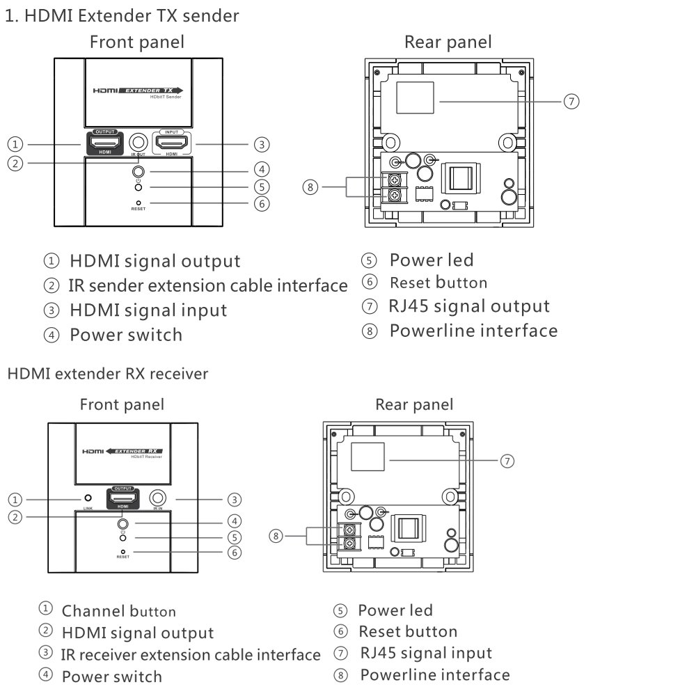 Hdmi Signal Diagram Electrical Wiring Diagrams Cat6 Amazon Com Aemyo Lkv383w Hdbitt Over Ip Wall Plate To Rca Cable