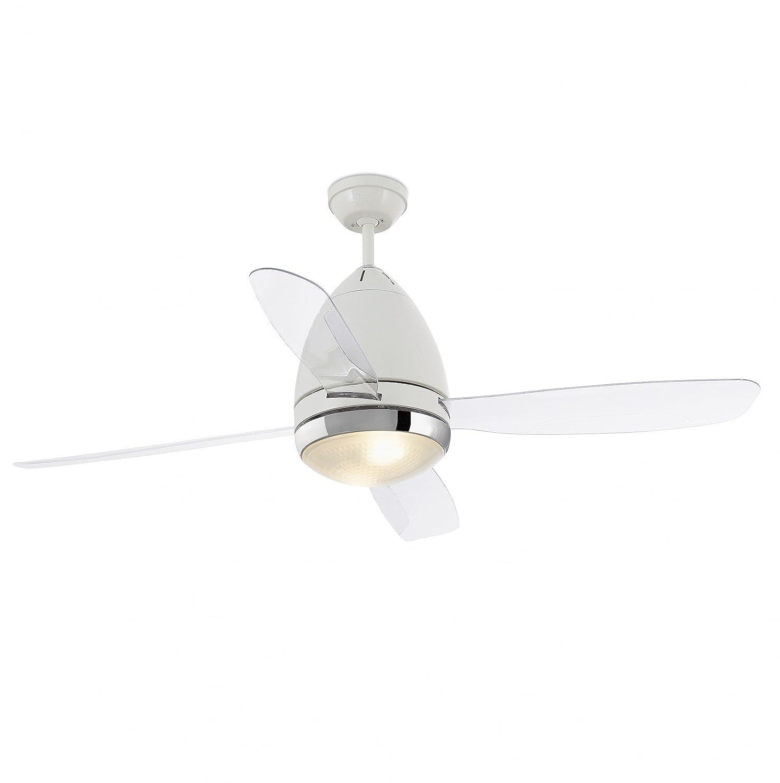 Ventilatore da soffitto pale trasparenti