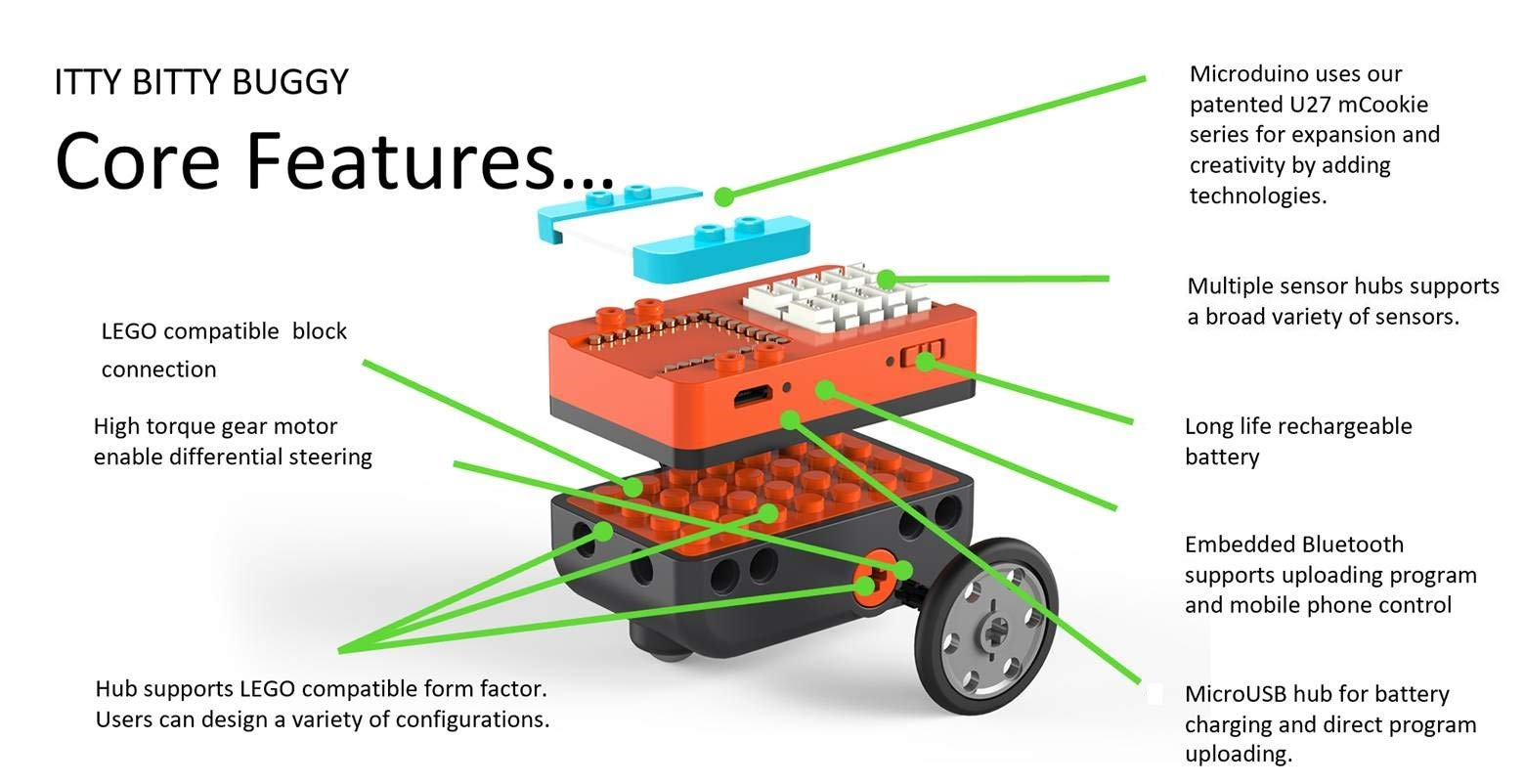 Microduino Itty Bitty Buggy DIY 5-in-1 Programmable Robot STEM Education Toy for Boys and Girls Age 8+ Learn Coding, Robotics and Electronics by Microduino (Image #4)