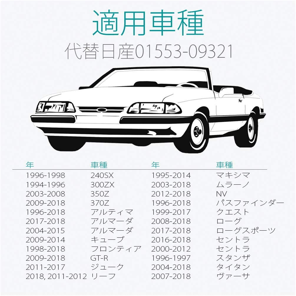 confezione da 2 pezzi HEKO-11124-Deflettore daria per BMW Serie 1 5 porte Hatchback modelli dal 2004 in poi
