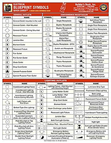 weld symbol chart - 6