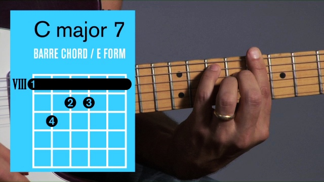 How To Play A C Major 7 Barre Chord On Guitar