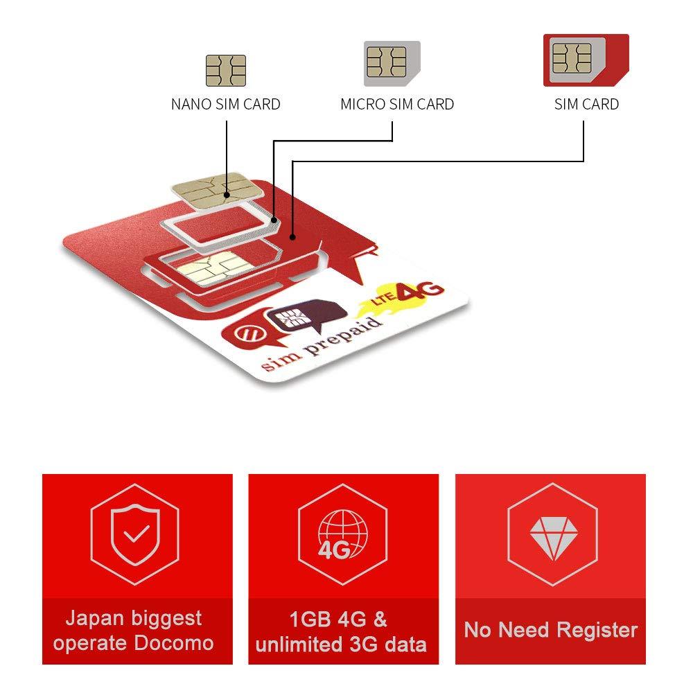 Tarjeta SIM de Viaje prepagada de Japón, 1 GB, 4G y Datos ...