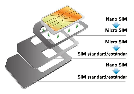 Tarjeta SIM para Alarma 📶 PREPAGO SIN cuotas fijas NI permanencia (SIN costos fijos), con Recarga automática ▷ ¡¡ Especial para Alarmas gsm, ...