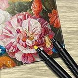 Fabric Pens Permanent No Bleed DAPAWIN Shirt