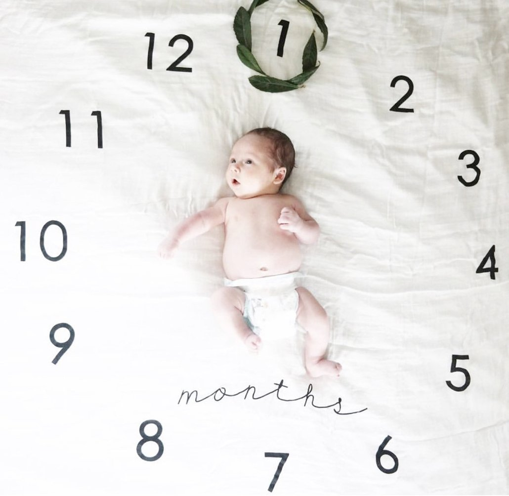 Baby Growth Milestone Blanket Photography Background Prop Photo Shoots Backdrop for Newborn Growing Infants Toddlers Baby Shower Gift - Clock Ohomr