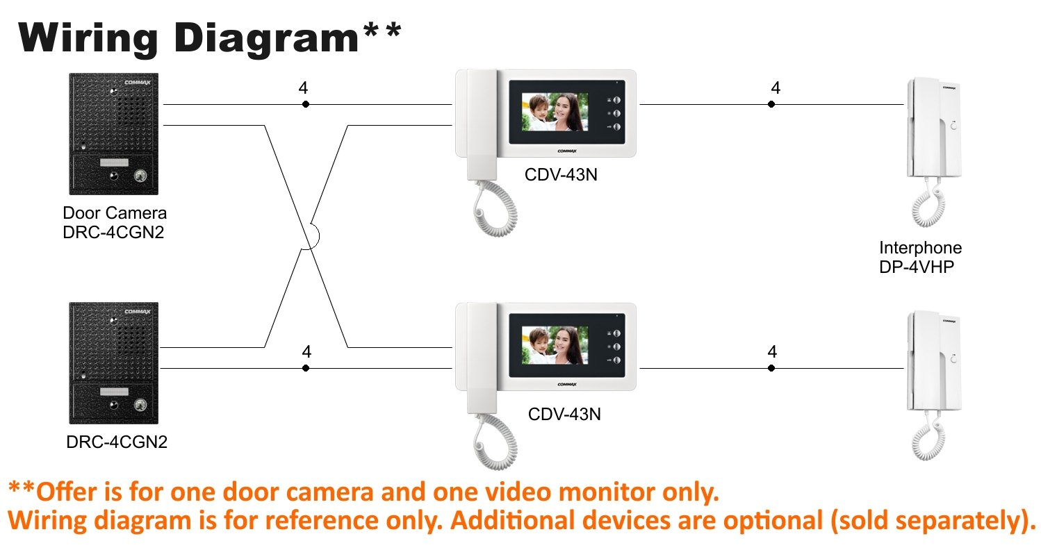 Commax 4.3 inch Videophone with Door Camera CDV-43N/DRC-4CGN2, Electrical -  Amazon Canada