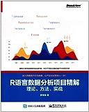 R语言数据分析项目精解:理论、方法、实战
