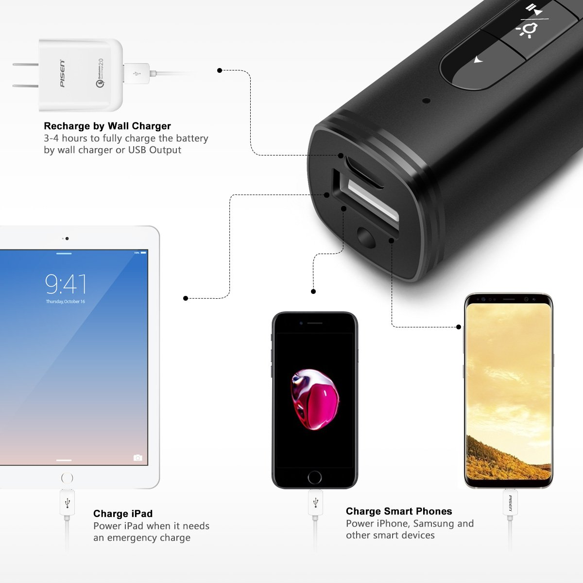 Amazon.com : PISEN Wireless Presenter RF 2.4GHz USB PowerPoint Clicker  Rechargeable Presentation & Remote Control with 2500mAh Emergency Power  Bank : Office ...