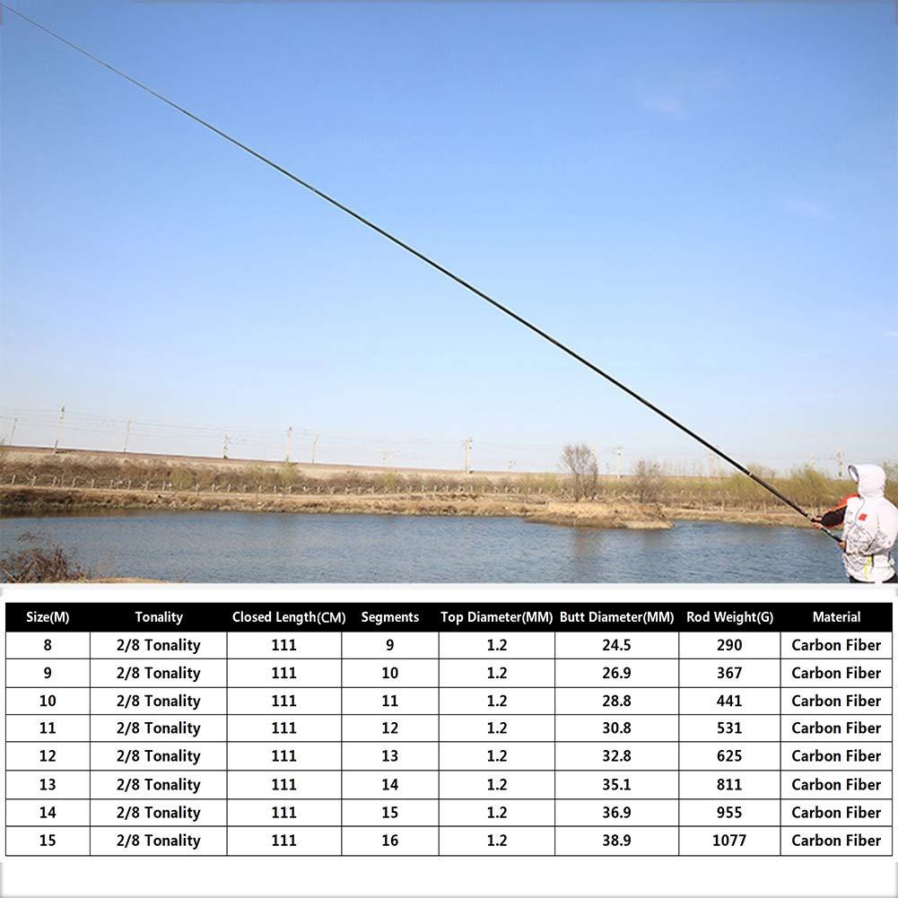 Caña de Pescar Ultraligera, 8m-15m Spinning Fishing Pole para Agua ...