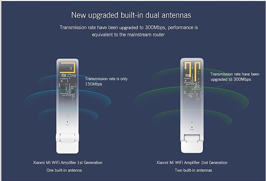 Xiaomi Mi WiFi 300M Amplifier 2 Wireless Network Device Mijia Smart App English Version by Xiaomi (Image #7)