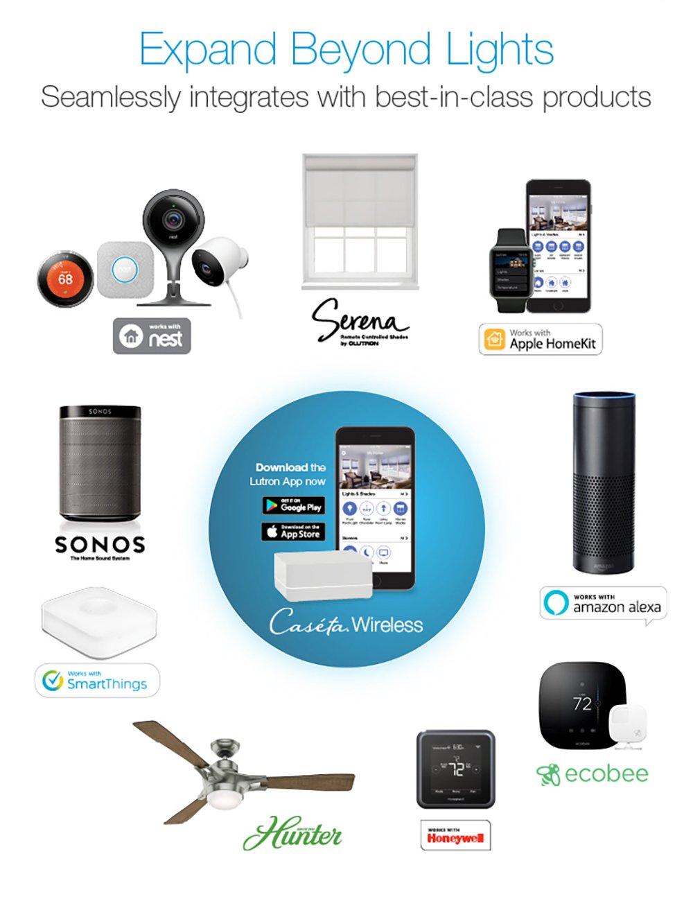 Lutron Caseta Wireless Smart Bridge, L-BDG2-WH, Works with Alexa ...
