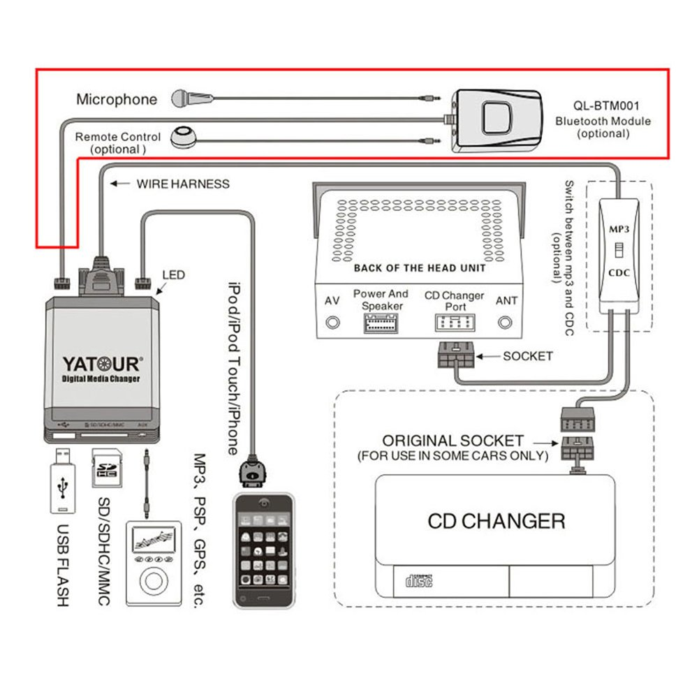Yatour Motorcycle Cd Digital Music Changer With Usb Sd Gl1800 Honda Wiring Diagram Communication Aux Mp3 Ipod Iphone For Goldwing Car Electronics