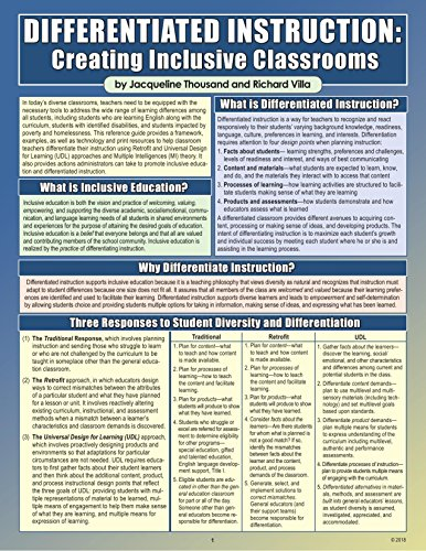 Differentiated Instruction: Creating Inclusive Classrooms