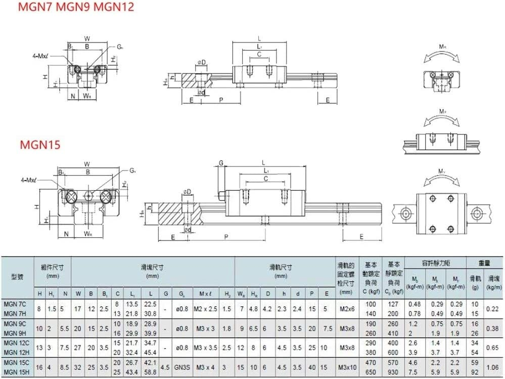 BTCS-X CNC Accessories-MGN7 MGN12 MGN15 MGN9-Miniature Linear Slide Length 100mm-1pcs Linear Guide Color : MGN12 H 1pcs Slide