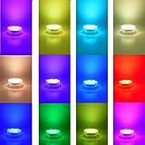 AomeTech Waterproof light Battery Powered