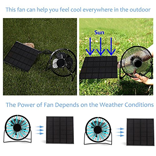 Yosooo 3W USB Solar Panel Powered Mini Portable Fan for Cooling Ventilation Outdoor Home Travelling Chicken House Car Ventilation System 4 Inch by Yosooo (Image #6)