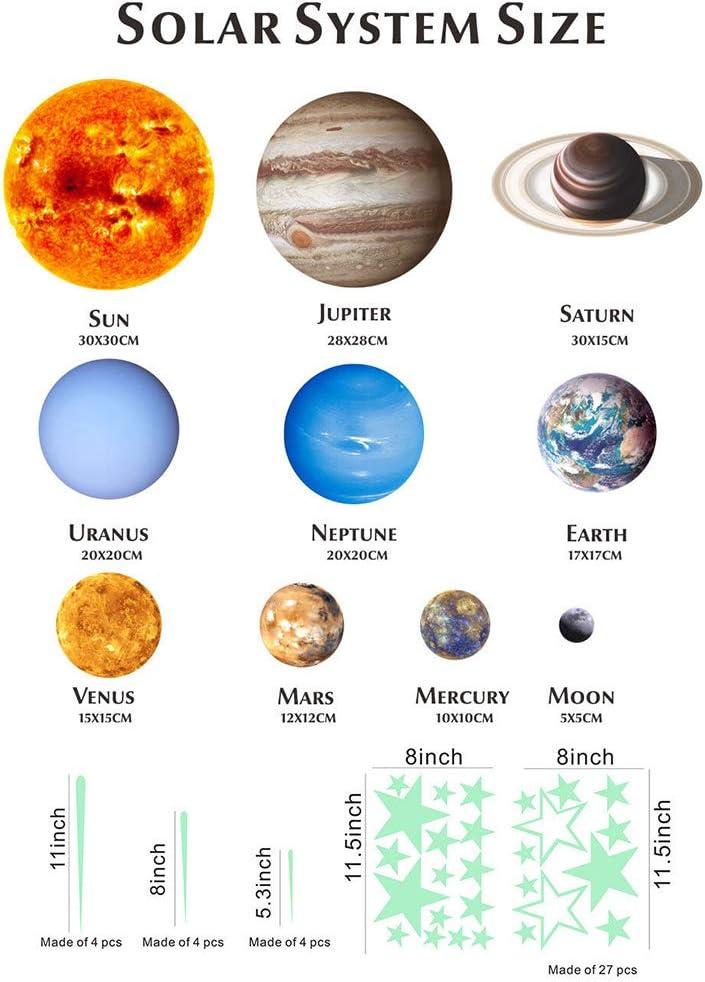Sistema Solar Brillo en la Oscuridad Pegatinas Tatuajes de pared y ...