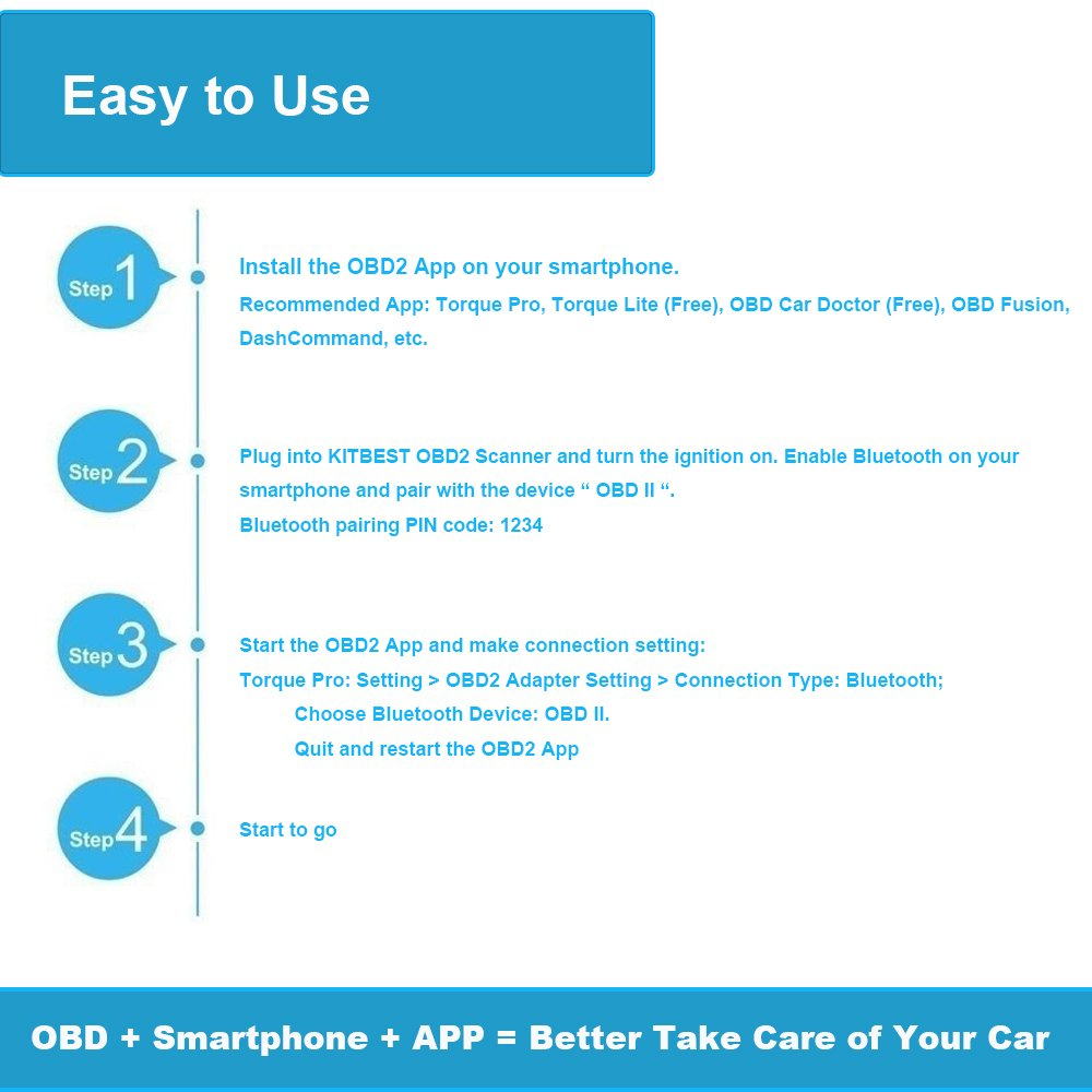 Kitbest Bluetooth OBD OBD2 Scanner Adapter for Android, Car Diagnostic  Check Engine Light Scan Tool Code Reader  5 Year Warranty