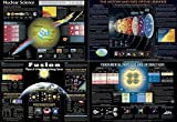 Collection of the CPEP Modern Physics Charts (59'' x 42'' ea.)