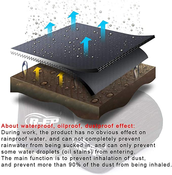 Koojawind R Ep Universal Air Filter Schutzhülle Elektronik