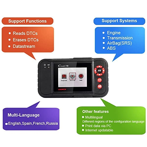 Launch X431 is an OBD2 scan tool that cover professional diagnostic software for multiple systems models