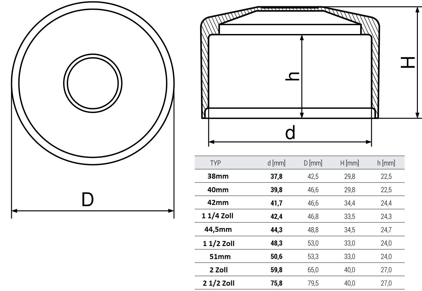OuM 90 Pezzi Tappo per Pali di Recinzione Rotondo 38 mm 40 mm 42 mm 42,4 mm 44,5 mm 48,3 mm 51 mm 60,3 mm 76 mm