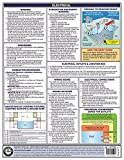 Quick-Card: Swimming Pool Construction.full-color, 4-page (Paperback)