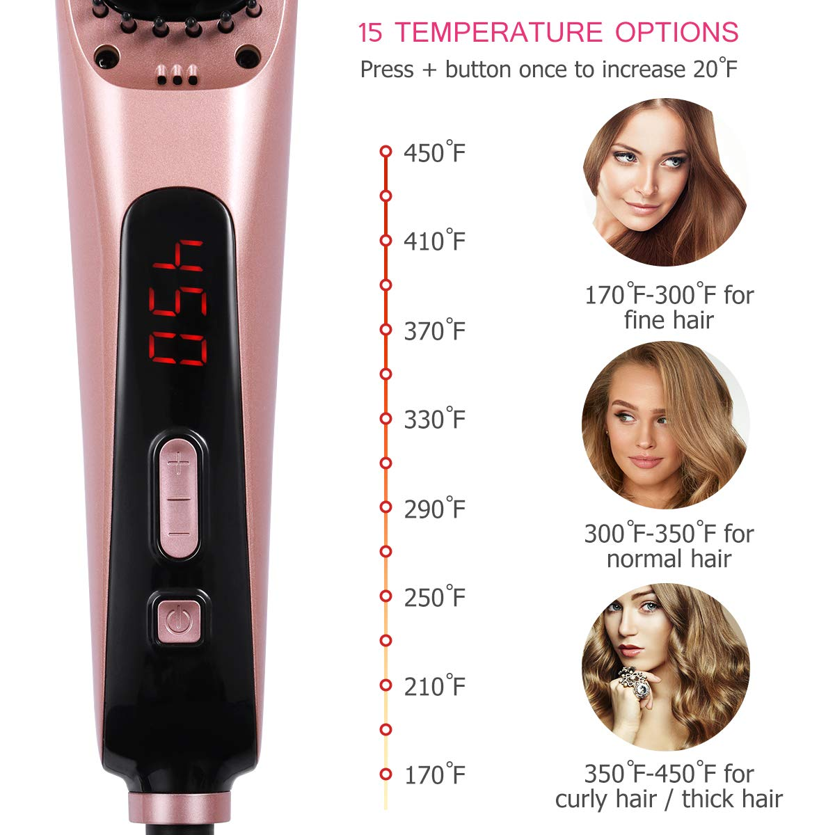 Hair Straightening Brush, Ceramic Ionic Hair Straightener Brush Hot Comb Hair Straightener
